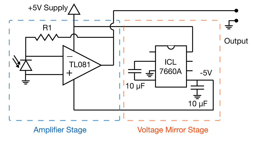 Photodiode-Amplifier