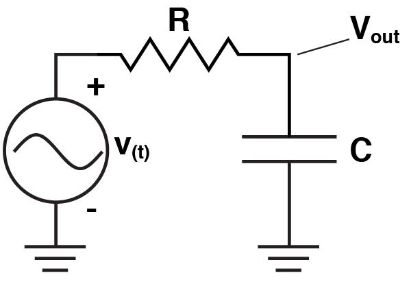 RC-circuit
