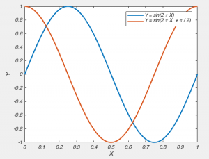 Fig 2. Different phases