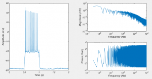 "On the left is a recording from a neuron shown in the ""time domain"". The two graphs on the right show the same recording in the ""frequency domain"""